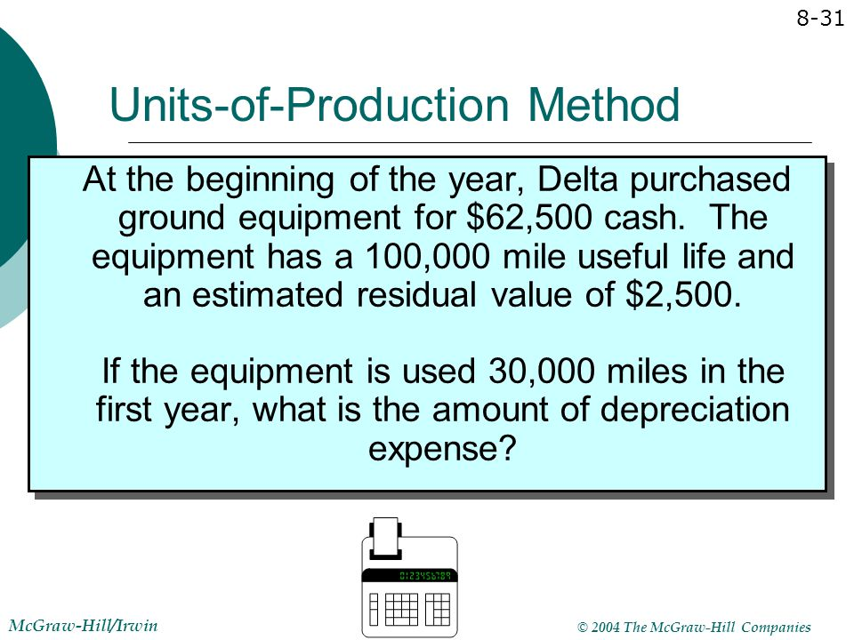 © 2004 The McGraw-Hill Companies McGraw-Hill/Irwin 8-31 Units-of-Production Method At the beginning of the year, Delta purchased ground equipment for