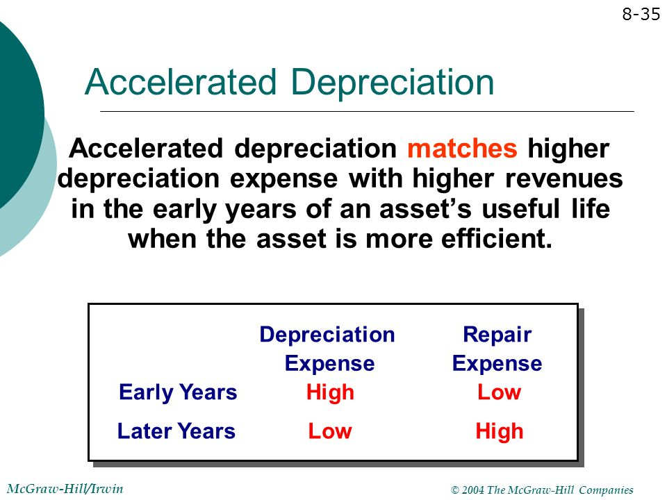 © 2004 The McGraw-Hill Companies McGraw-Hill/Irwin 8-35 Accelerated Depreciation DepreciationRepair Expense Early YearsHighLow Later YearsLowHigh Acce