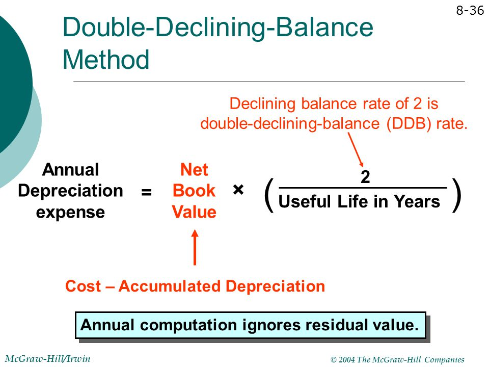 © 2004 The McGraw-Hill Companies McGraw-Hill/Irwin 8-36 Double-Declining-Balance Method Annual Depreciation expense Net Book Value () Useful Life in Y