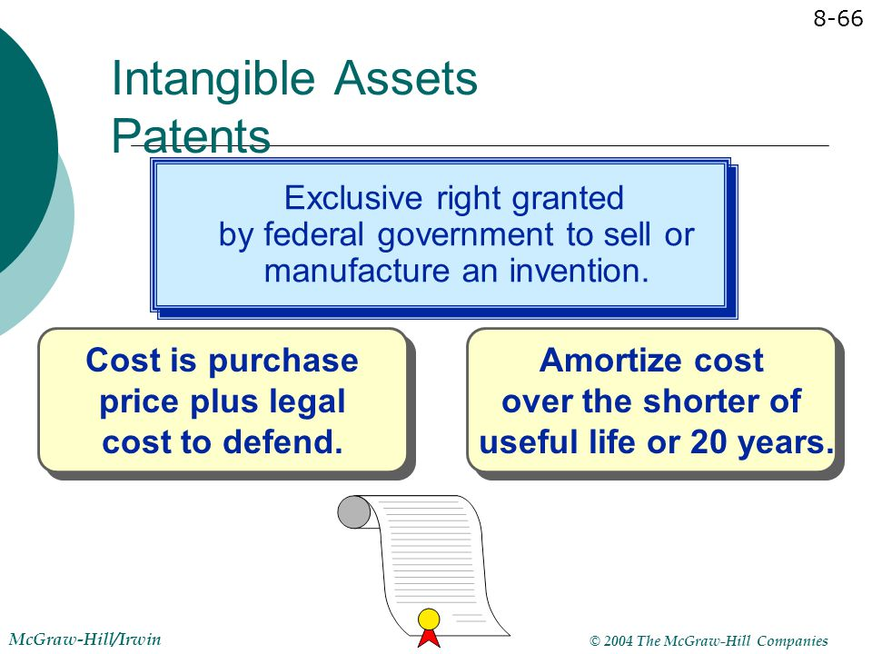 © 2004 The McGraw-Hill Companies McGraw-Hill/Irwin 8-66 Intangible Assets Patents Exclusive right granted by federal government to sell or manufacture