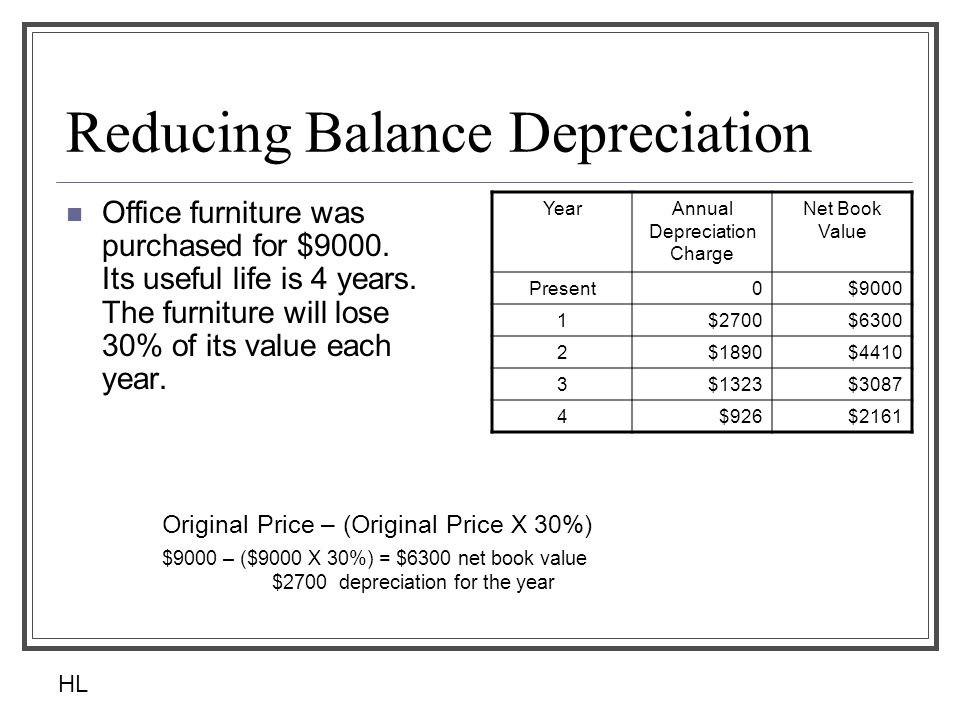 Reducing Balance Depreciation Office Furniture Was Purchased For $9000.