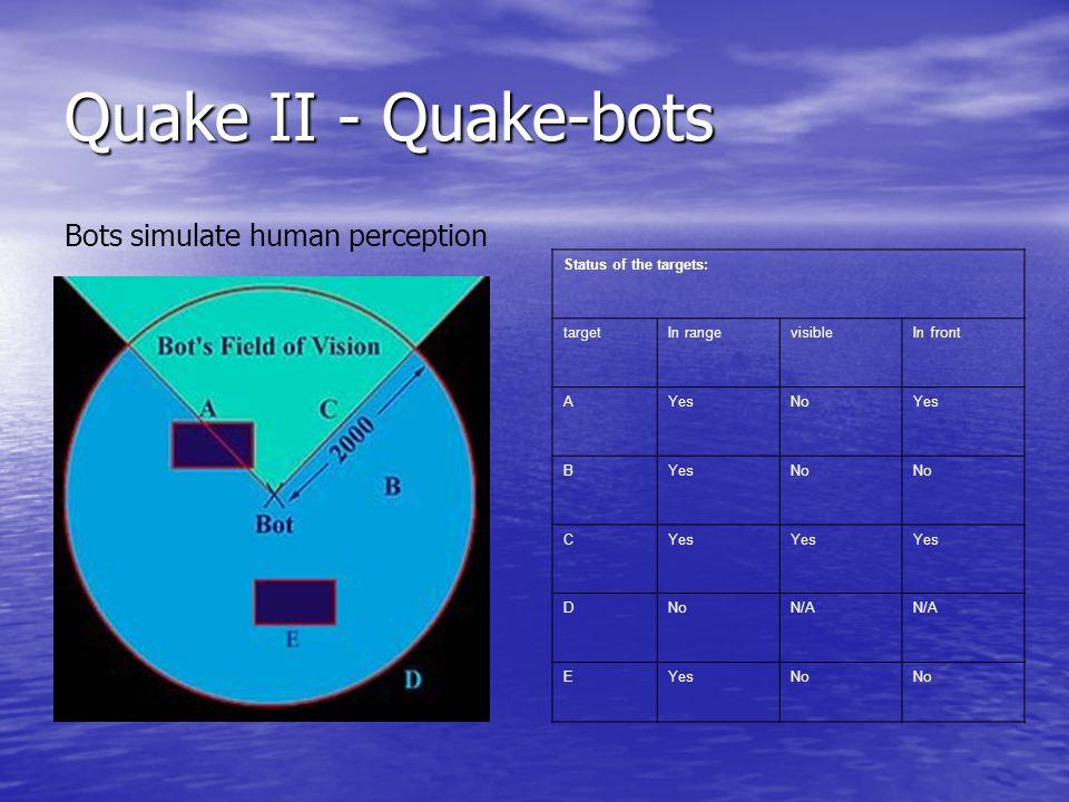 Quake II - Quake-bots Status of the targets: targetIn rangevisibleIn front AYesNoYes B No CYes DNoN/A EYesNo Bots simulate human perception