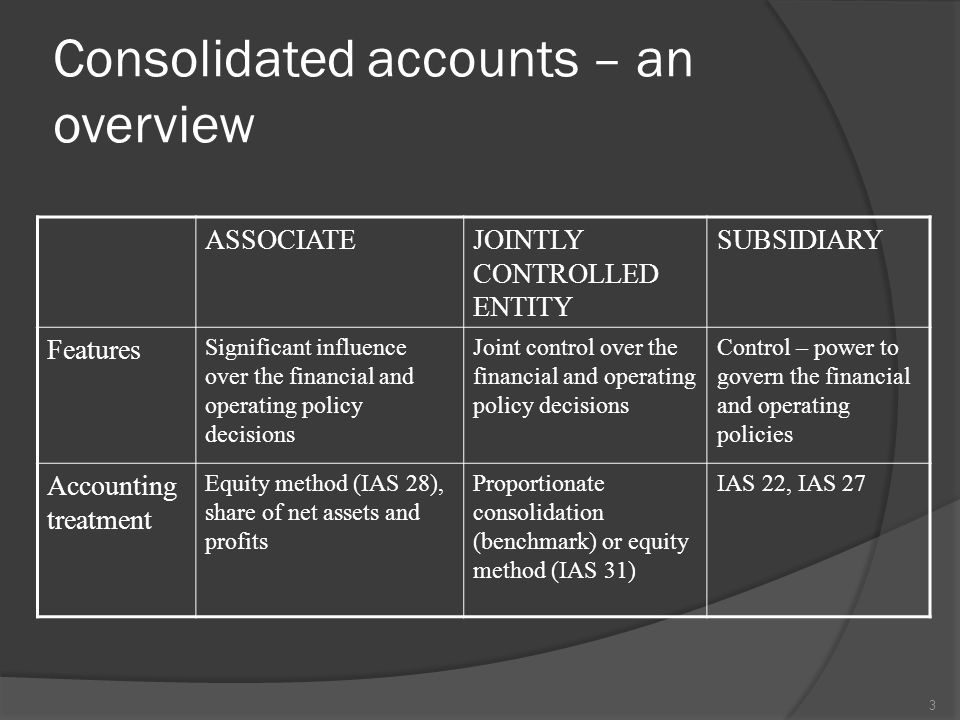 Consolidated accounts – an overview ASSOCIATEJOINTLY CONTROLLED ENTITY SUBSIDIARY Features Significant influence over the financial and operating policy decisions Joint control over the financial and operating policy decisions Control – power to govern the financial and operating policies Accounting treatment Equity method (IAS 28), share of net assets and profits Proportionate consolidation (benchmark) or equity method (IAS 31) IAS 22, IAS 27 3