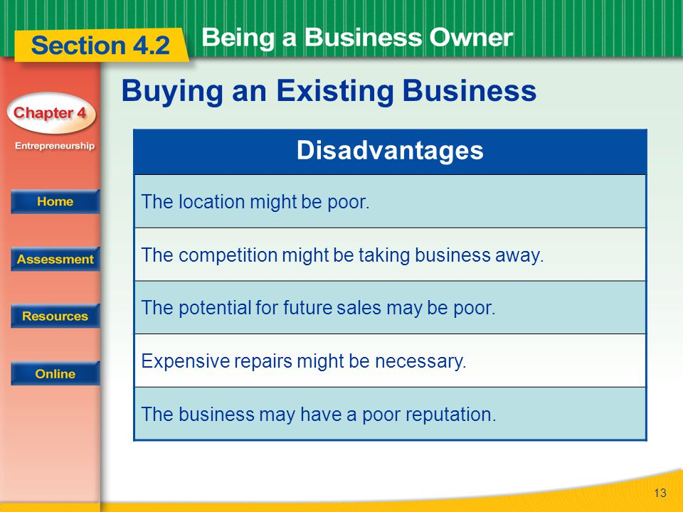 13 Buying an Existing Business Disadvantages The location might be poor. The competition might be taking business away. The potential for future sales