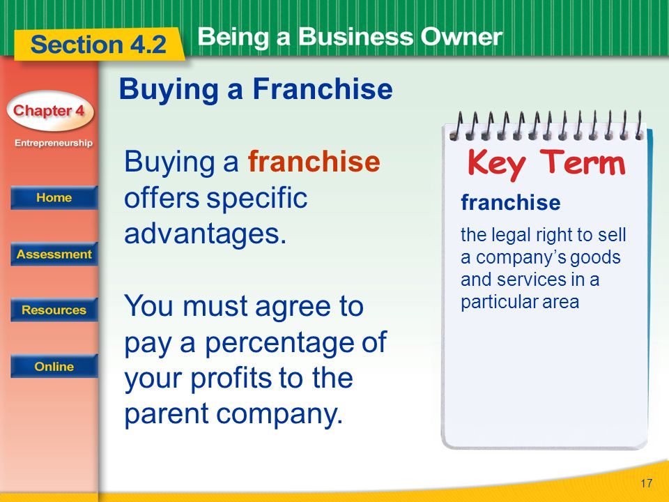 17 Buying a Franchise Buying a franchise offers specific advantages. franchise the legal right to sell a company's goods and services in a particular