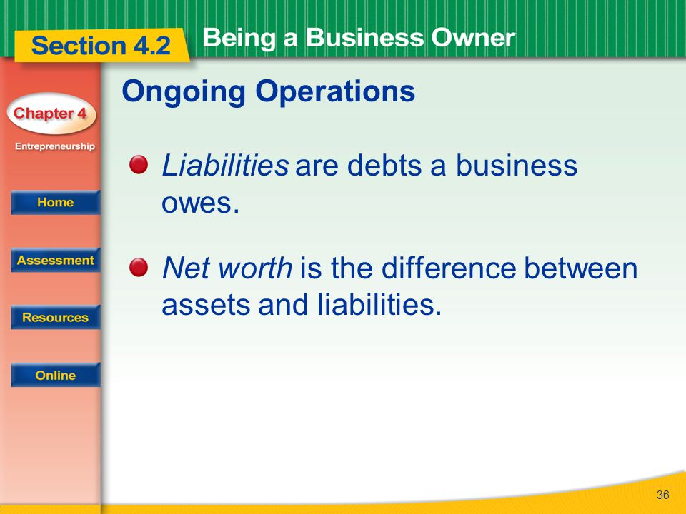 36 Ongoing Operations Liabilities are debts a business owes. Net worth is the difference between assets and liabilities.