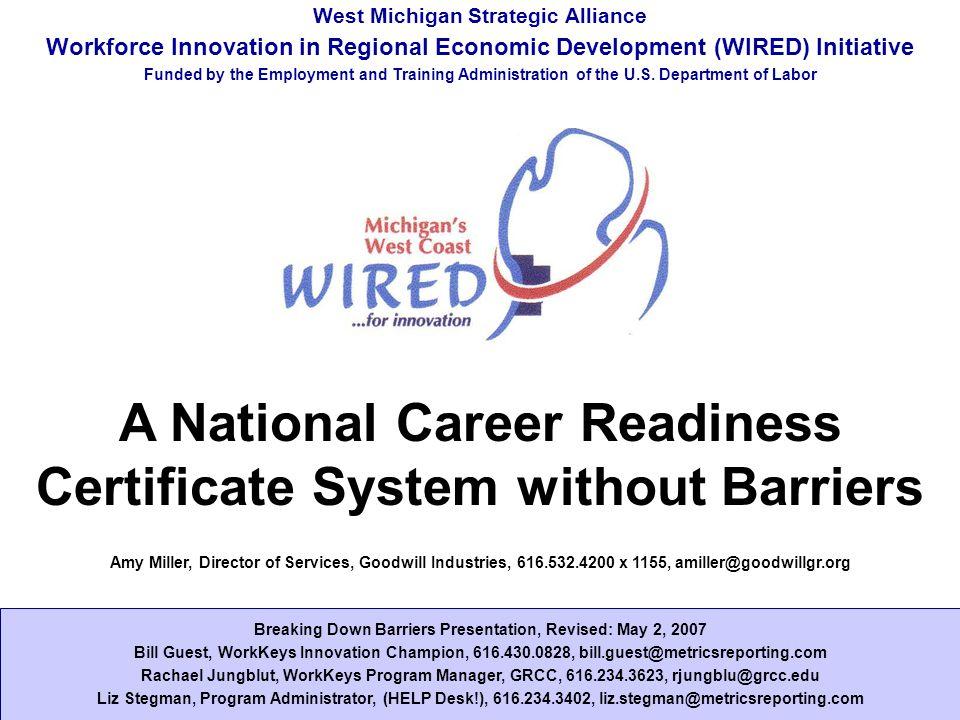 Workforce Innovation in Regional Economic Development (WIRED) Slide 2 WMSA Region Allegan Barry Ionia Kent Muskegon Newaygo Ottawa