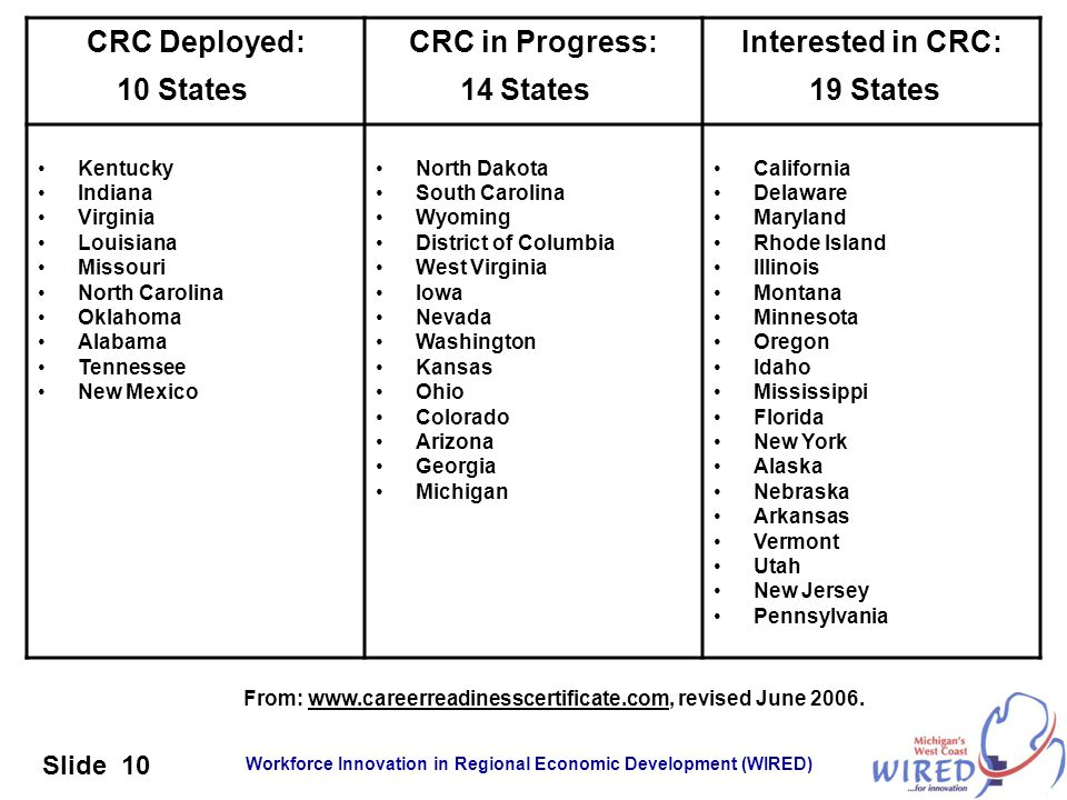 Workforce Innovation in Regional Economic Development (WIRED) Slide 10 From: www.careerreadinesscertificate.com, revised June 2006. CRC Deployed:CRC i