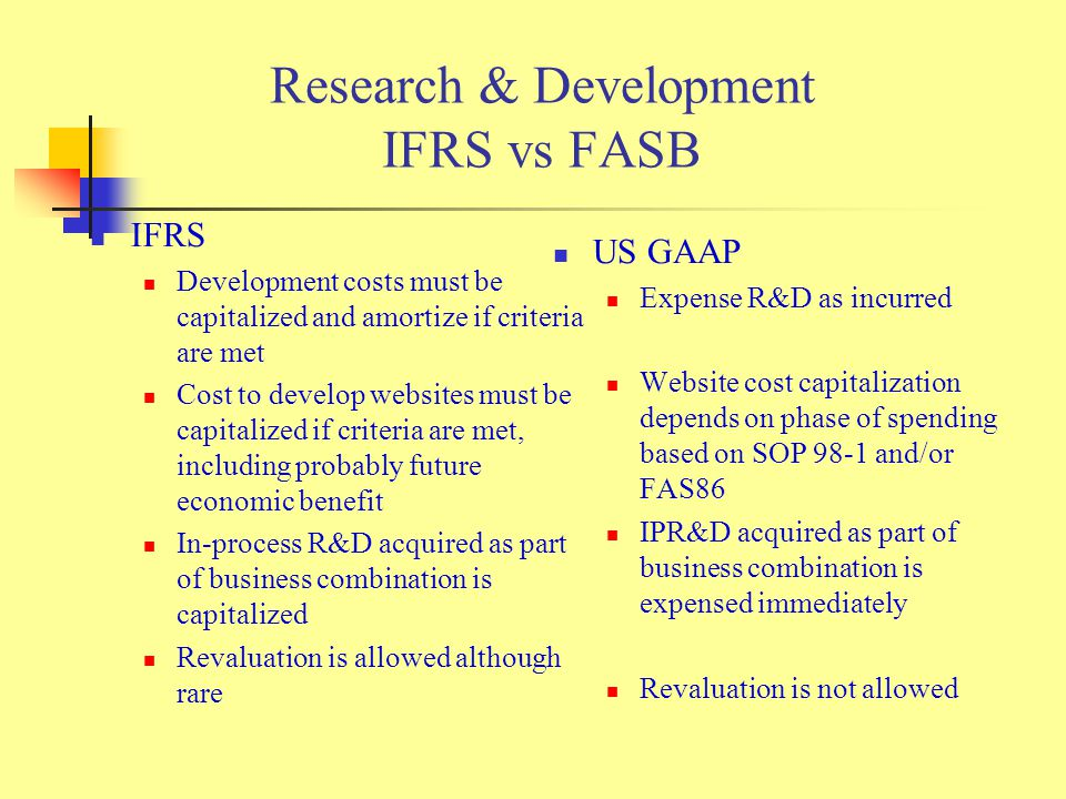 Research & Development IFRS vs FASB IFRS Development costs must be capitalized and amortize if criteria are met Cost to develop websites must be capitalized if criteria are met, including probably future economic benefit In-process R&D acquired as part of business combination is capitalized Revaluation is allowed although rare US GAAP Expense R&D as incurred Website cost capitalization depends on phase of spending based on SOP 98-1 and/or FAS86 IPR&D acquired as part of business combination is expensed immediately Revaluation is not allowed