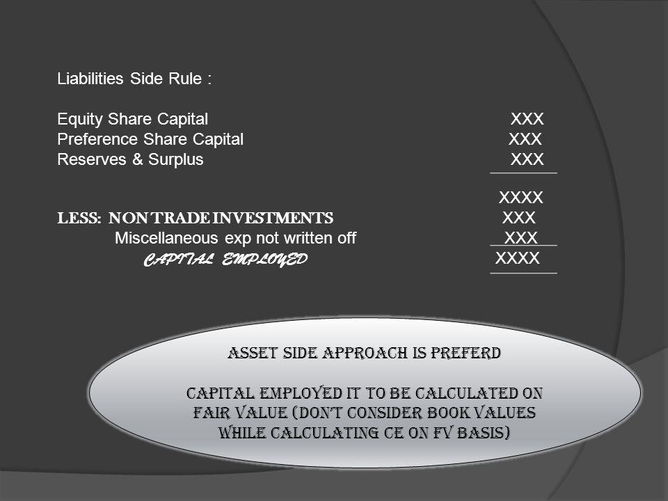 Asset Side Rule: Fixed Assets XXX Trading Investments XXX Current Assets XXX XXXX LESS: Current Liabilities XXX *LONG TERM DEBT XXX CAPITAL EMPLOYED XXXX Share Holders Fund approach: