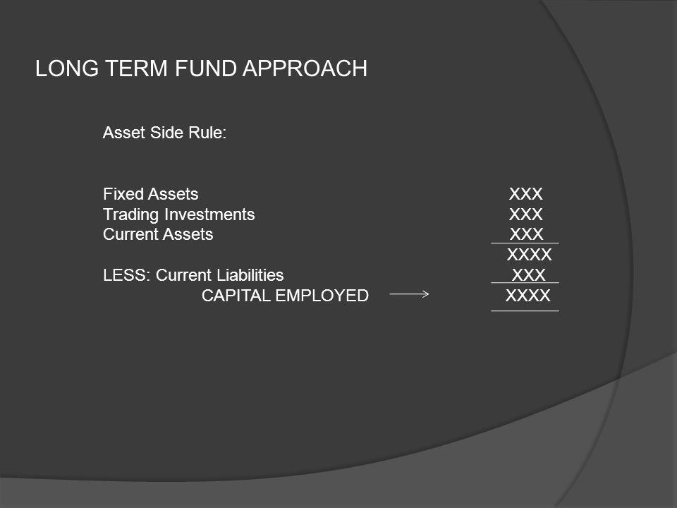 Capital Employed : Share Holders Fund Approach Asset Side Approach Liabilities side Approach Long Term Fund Approach Asset Side Approach Liabilities s