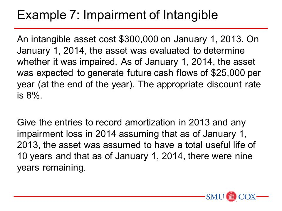 Example 7: Impairment of Intangible An intangible asset cost $300,000 on January 1, 2013. On January 1, 2014, the asset was evaluated to determine whe