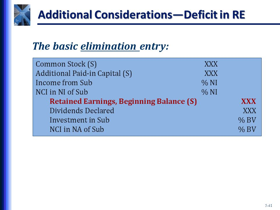 5-41 Additional Considerations—Deficit in RE The basic elimination entry: Common Stock (S)XXX Additional Paid-in Capital (S)XXX Income from Sub% NI NCI in NI of Sub% NI Retained Earnings, Beginning Balance (S)XXX Dividends DeclaredXXX Investment in Sub% BV NCI in NA of Sub% BV