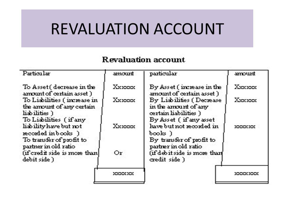REVALUATION ACCOUNT