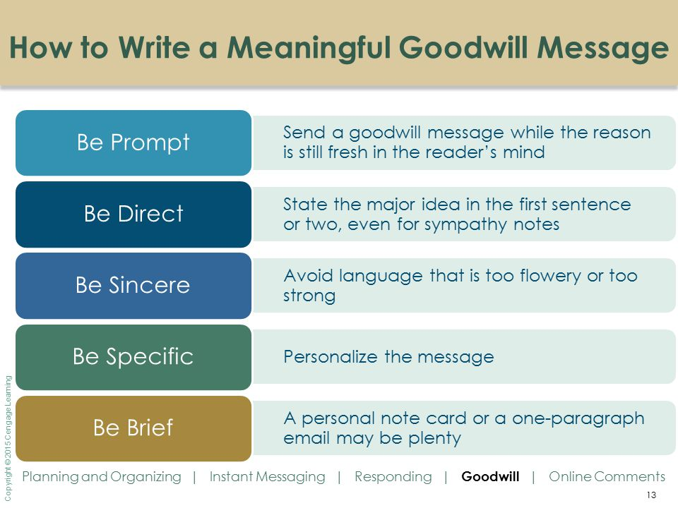 13 Copyright © 2015 Cengage Learning How to Write a Meaningful Goodwill Message Planning and Organizing | Instant Messaging | Responding | Goodwill |