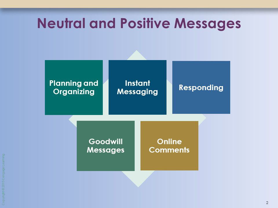 3 Copyright © 2015 Cengage Learning Neutral and Positive Messages