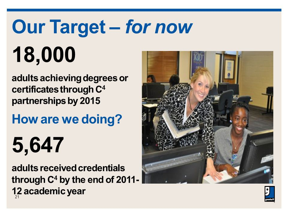 21 Our Target – for now 18,000 adults achieving degrees or certificates through C 4 partnerships by 2015 How are we doing.