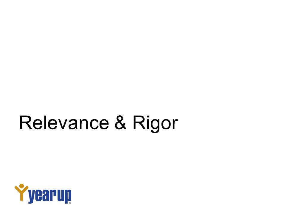 Relevance & Rigor