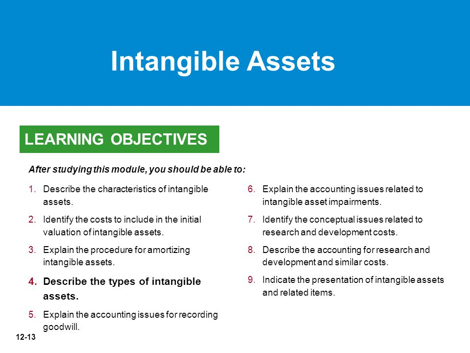 12-13 1. 1.Describe the characteristics of intangible assets.