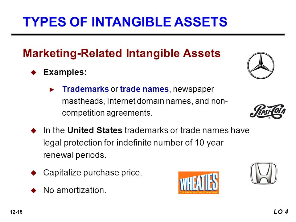 12-15 Marketing-Related Intangible Assets  Examples: ► Trademarks or trade names, newspaper mastheads, Internet domain names, and non- competition agreements.