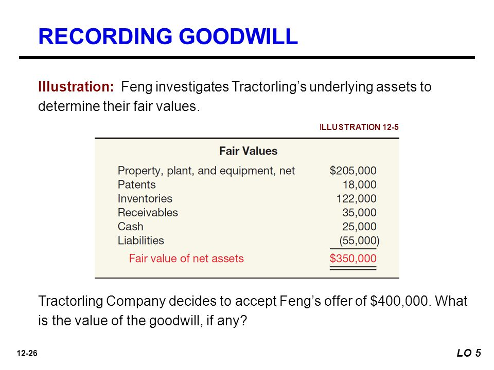 12-26 Illustration: Feng investigates Tractorling's underlying assets to determine their fair values.