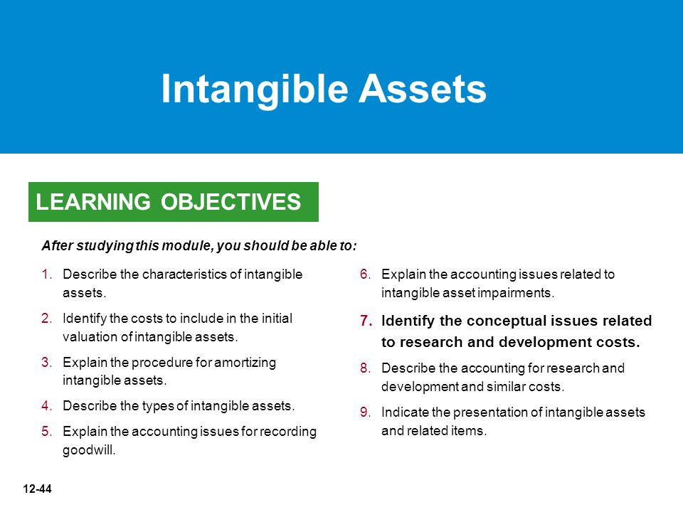 12-44 1. 1.Describe the characteristics of intangible assets.
