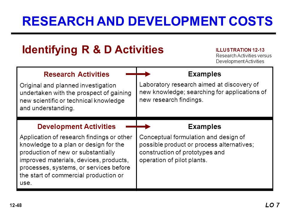 12-48 Identifying R & D Activities Research Activities Original and planned investigation undertaken with the prospect of gaining new scientific or technical knowledge and understanding.