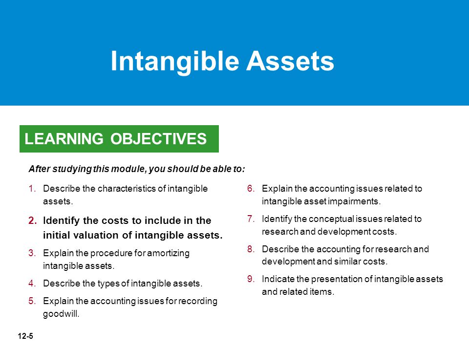 12-16 Companies go to great extremes to protect their valuable intangible assets.
