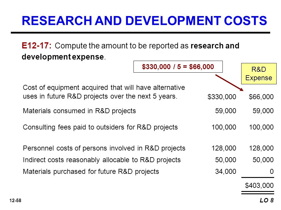 12-58 Cost of equipment acquired that will have alternative uses in future R&D projects over the next 5 years.