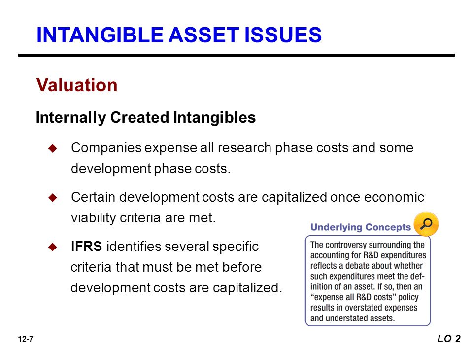 12-7 Valuation INTANGIBLE ASSET ISSUES Internally Created Intangibles  Companies expense all research phase costs and some development phase costs.