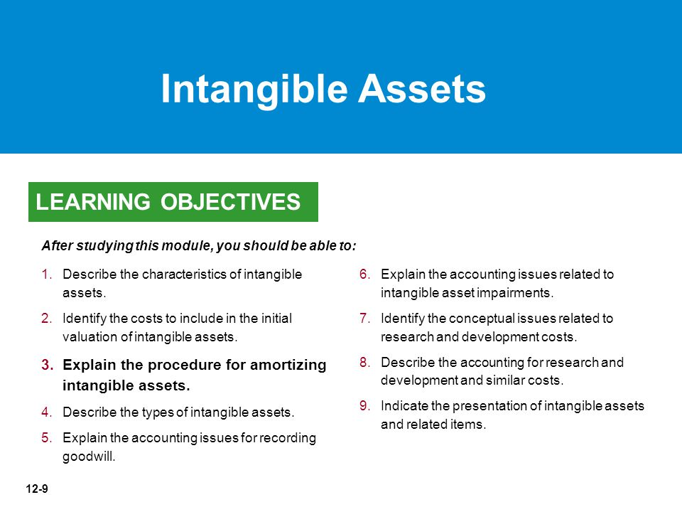 12-50 1.1.Describe the characteristics of intangible assets.