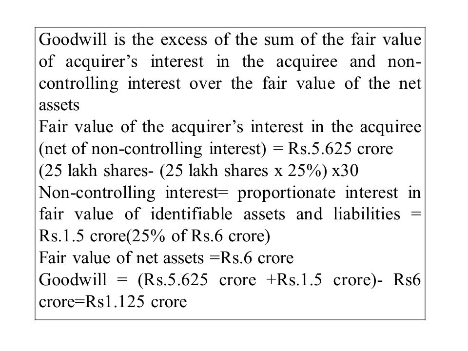 Goodwill is the excess of the sum of the fair value of acquirer's interest in the acquiree and non- controlling interest over the fair value of the net assets Fair value of the acquirer's interest in the acquiree (net of non-controlling interest) = Rs crore (25 lakh shares- (25 lakh shares x 25%) x30 Non-controlling interest= proportionate interest in fair value of identifiable assets and liabilities = Rs.1.5 crore(25% of Rs.6 crore) Fair value of net assets =Rs.6 crore Goodwill = (Rs crore +Rs.1.5 crore)- Rs6 crore=Rs1.125 crore