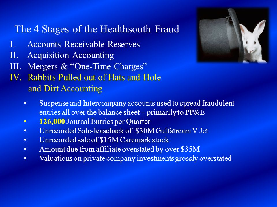 """The 4 Stages of the Healthsouth Fraud I. Accounts Receivable Reserves II. Acquisition Accounting III. Mergers & """"One-Time Charges"""" IV. Rabbits Pulled"""