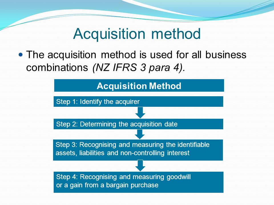 Acquisition method The acquisition method is used for all business combinations (NZ IFRS 3 para 4). Step 1: Identify the acquirer Step 2: Determining