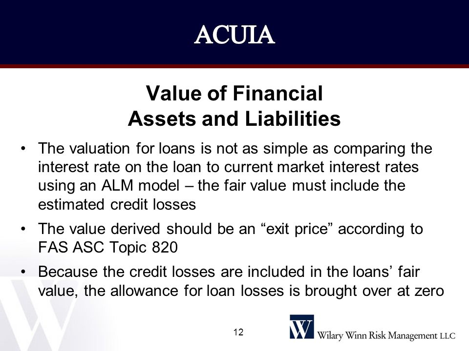 Value of Financial Assets and Liabilities The valuation for loans is not as simple as comparing the interest rate on the loan to current market intere