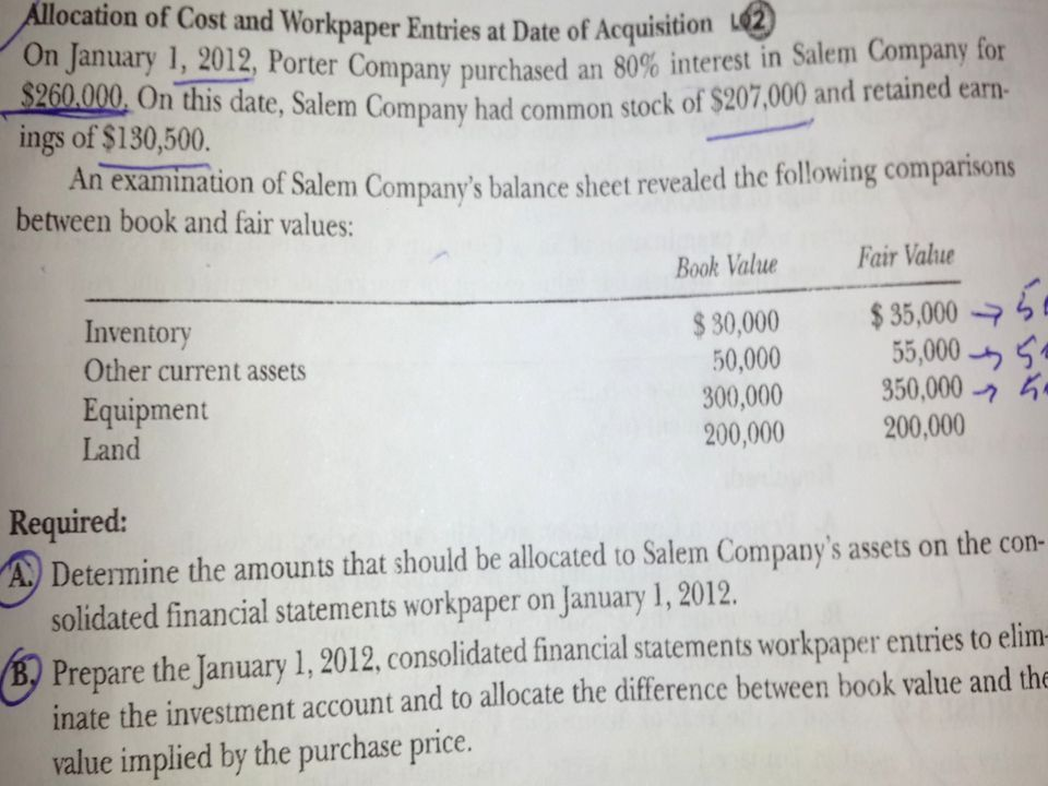 Computation and Allocation of Difference Schedule ParentNon-Entire ShareControllingValue Share Purchase price and implied value $260,00065,000325,000 * Less: Book value of equity acquired270,00067,500337,500 Difference between implied and book value(10,000)(2,500)(12,500) Inventory(4,000)(1,000)(5,000) Current Assets(4,000)(1,000)(5,000) Equipment (net)(40,000)(10,000)(50,000) Balance(excess of FV over implied value)(58,000)(14,500)(72,500) Gain58,000 Increase Noncontrolling interest to fair value of assets14,500 Total allocated bargain 72,500 Balance-0--0--0-