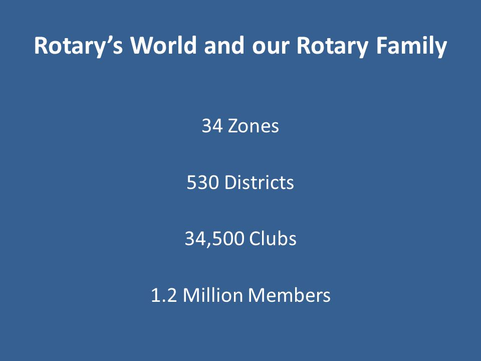 Rotary's World and our Rotary Family 34 Zones 530 Districts 34,500 Clubs 1.2 Million Members