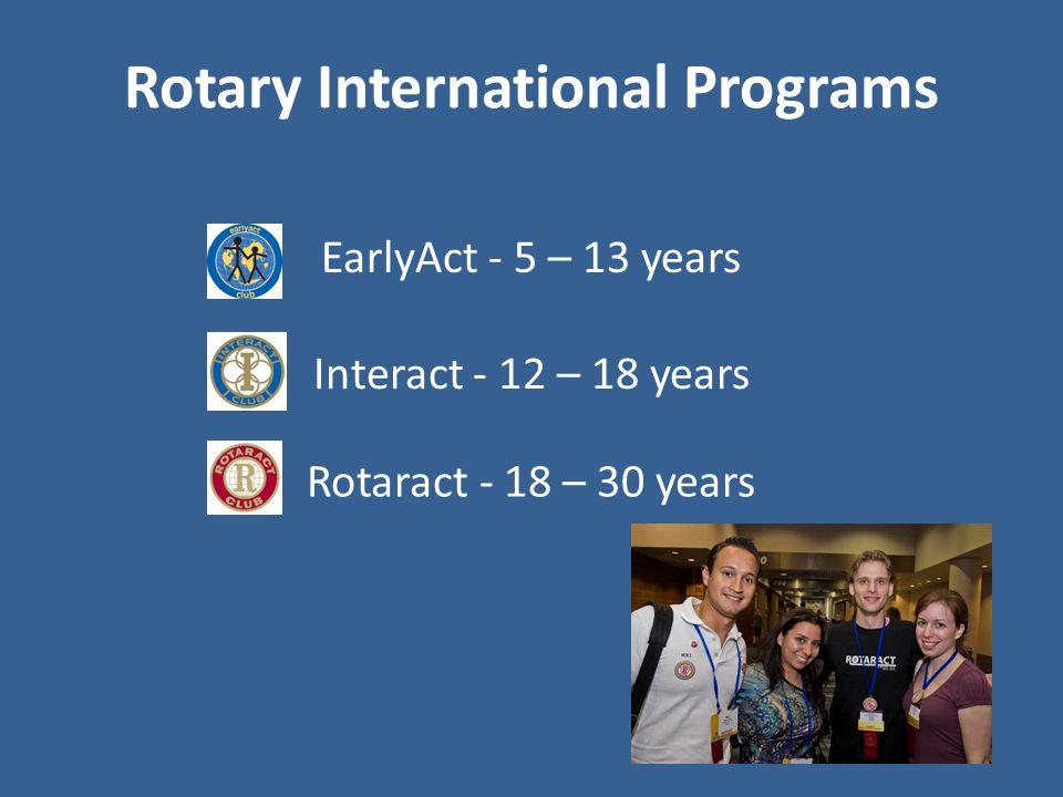 Rotary International Programs EarlyAct - 5 – 13 years Interact - 12 – 18 years Rotaract - 18 – 30 years