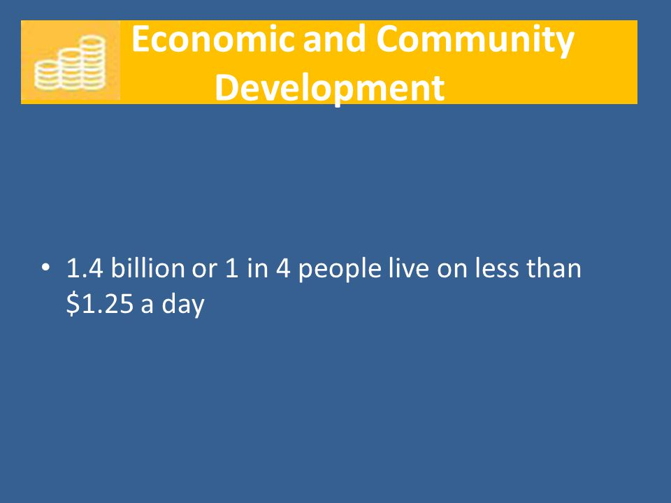 Economic and Community Development 1.4 billion or 1 in 4 people live on less than $1.25 a day