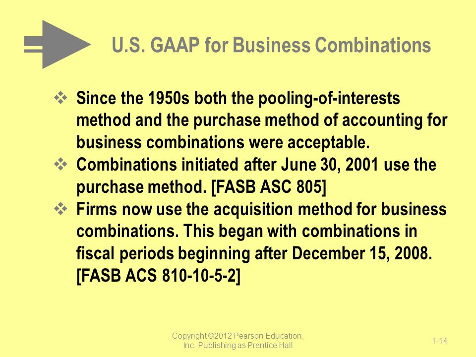 U.S. GAAP for Business Combinations  Since the 1950s both the pooling-of-interests method and the purchase method of accounting for business combinat