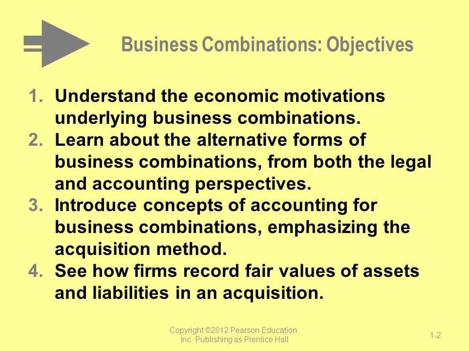 Business Combinations: Objectives 1.Understand the economic motivations underlying business combinations. 2.Learn about the alternative forms of busin