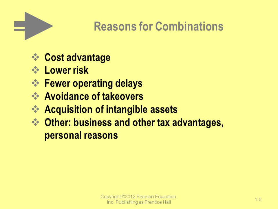 Reasons for Combinations  Cost advantage  Lower risk  Fewer operating delays  Avoidance of takeovers  Acquisition of intangible assets  Other: b