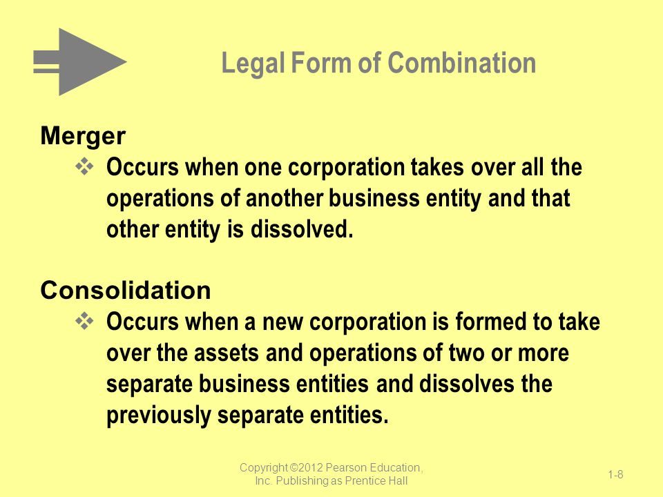 Legal Form of Combination Merger  Occurs when one corporation takes over all the operations of another business entity and that other entity is disso