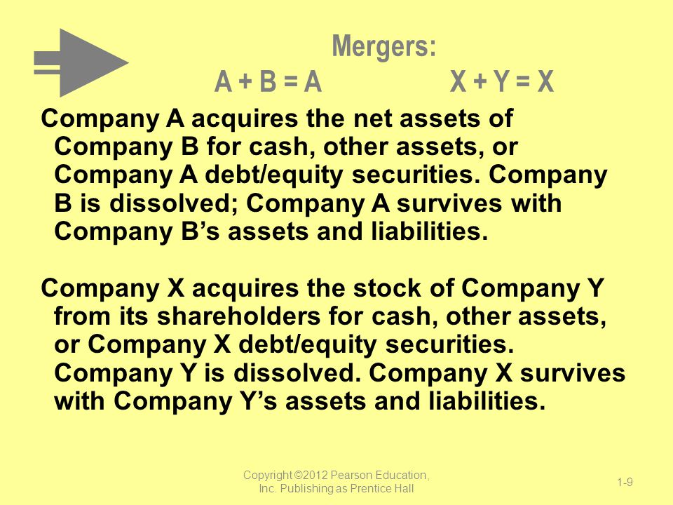 Mergers: A + B = A X + Y = X Company A acquires the net assets of Company B for cash, other assets, or Company A debt/equity securities. Company B is