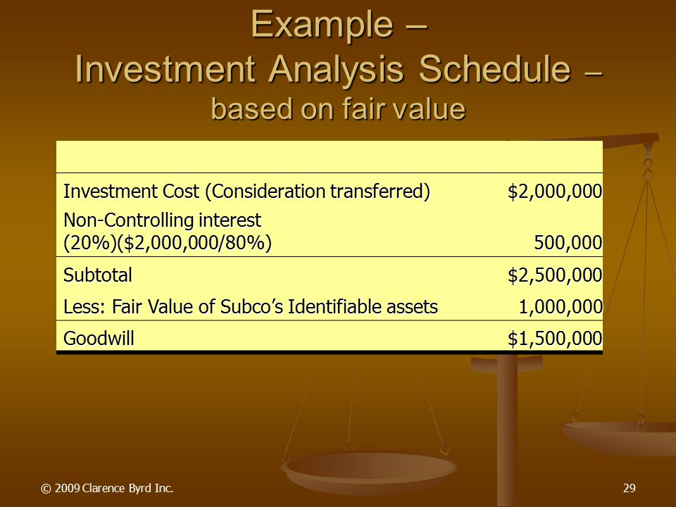 © 2009 Clarence Byrd Inc.28 Example – Investment Analysis Schedule – based on identifiable net assets Investment Cost (Consideration transferred) $2,000,000 Non-Controlling interest (20% of $1,000,000) 200,000 Subtotal$2,200,000 Less: Fair Value of Subco's Identifiable net assets 1,000,000 Goodwill$1,200,000