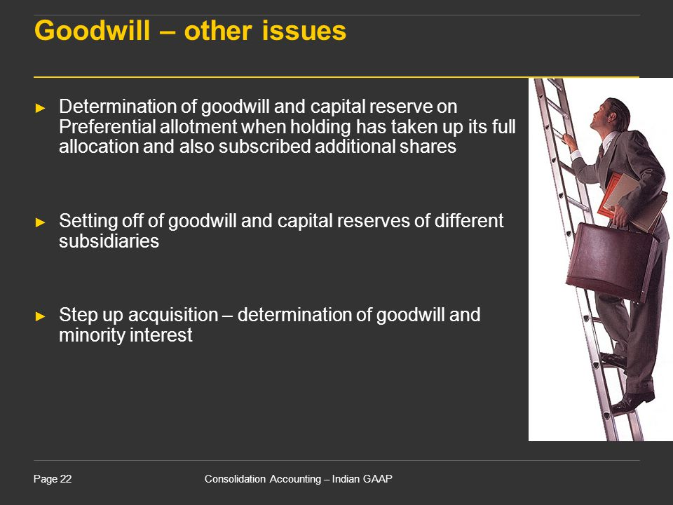 Consolidation Accounting – Indian GAAPPage 22 Goodwill – other issues ► Determination of goodwill and capital reserve on Preferential allotment when h