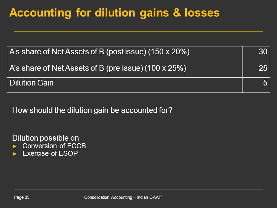 Consolidation Accounting – Indian GAAPPage 35 Accounting for dilution gains & losses A's share of Net Assets of B (post issue) (150 x 20%)30 A's share