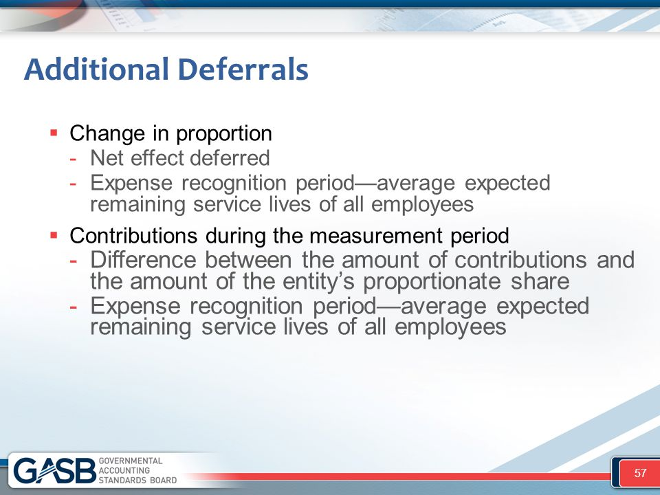 Additional Deferrals  Change in proportion -Net effect deferred -Expense recognition period—average expected remaining service lives of all employees  Contributions during the measurement period -Difference between the amount of contributions and the amount of the entity's proportionate share -Expense recognition period—average expected remaining service lives of all employees 57