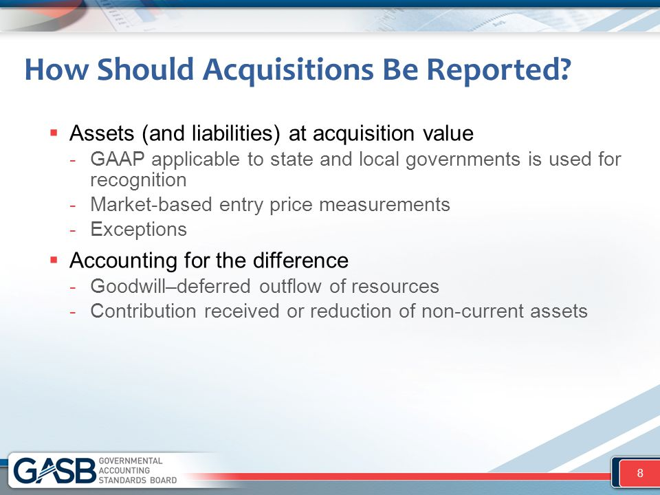 How Should Acquisitions Be Reported.