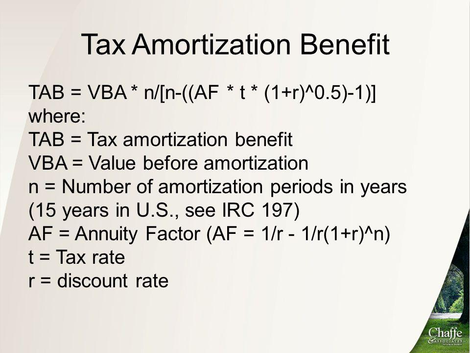Tax Amortization Benefit TAB = VBA * n/[n-((AF * t * (1+r)^0.5)-1)] where: TAB = Tax amortization benefit VBA = Value before amortization n = Number o